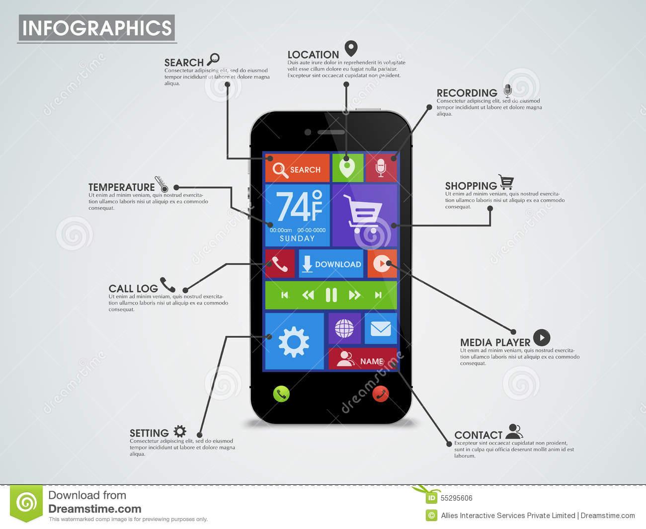 okostelefon funkciók 2018